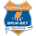 LKS Termalica Bruk-Bet Nieciecza