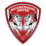 SCG Muang Thong United FC