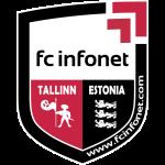 FC Infonet Tallinn II