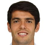 Ricardo Izecson  dos Santos Leite