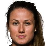 Beata  Kollmats