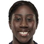 Anita Amma  Ankyewah Asante
