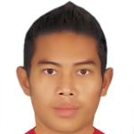 Zaw  Thiha