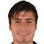 Jorge Antonio  Flores Villafaña