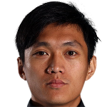 Gaojun  Wu