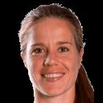 Sofie  Junge-Pedersen