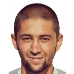 Abdullah Balikuv