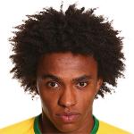 Willian Borges da Silva