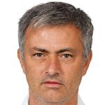 José Mario Felix dos Santos Mourinho
