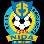 KS Nida Pińczów