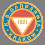غاربارينا كراكوف