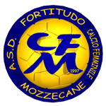 SSD Chievo Verona Women