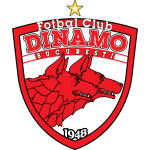 دينامو بوخارست