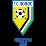 FC Noroc Nimoreni