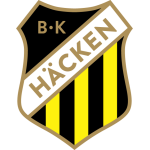 BK Häcken Under 21