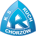 KS Ruch Chorzów Under 21