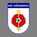 MFK Ružomberok Under 19