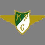 Moreirense FC Under 17