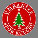 Ümraniye Spor Kulübü Under 21