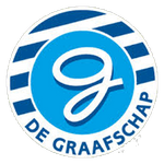 BV De Graafschap Reserves