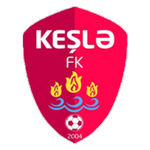 Keşlə FK II