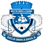 ACS Dacia Unirea Brăila
