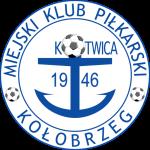 كوتوفيتسا كووبجيك