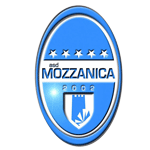 Atalanta Mozzanica CFD