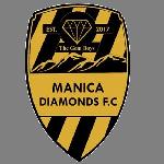 Manica Diamonds