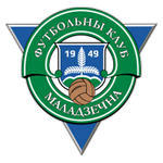 Zabudova-2007